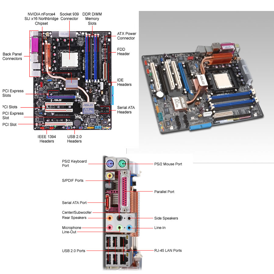 Names of slots in motherboard